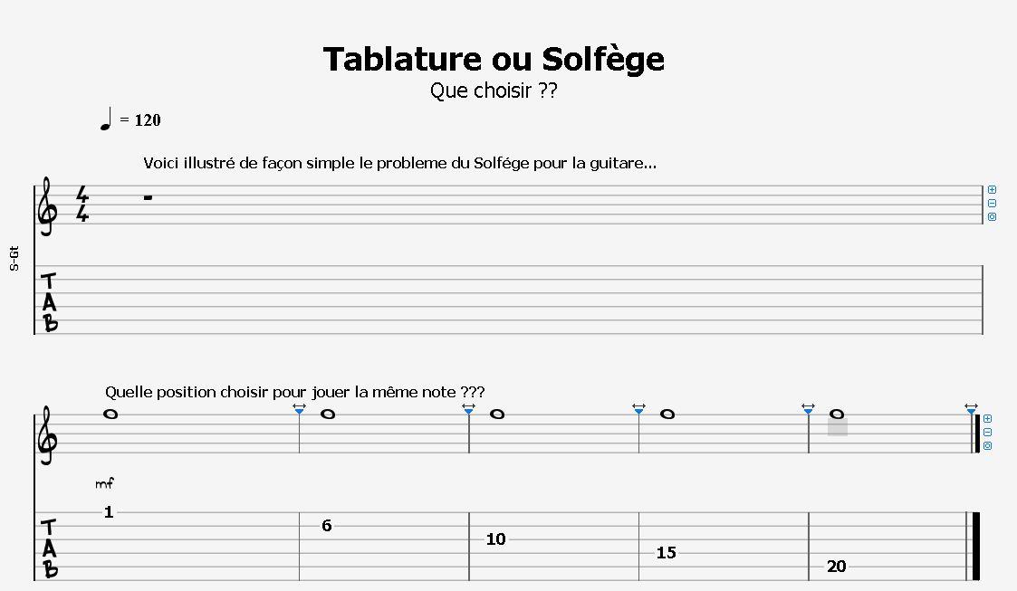 Tablature ou Solfège